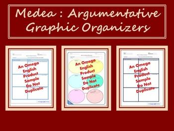 Medea Argumentative Graphic Organizers Greek Tragedy