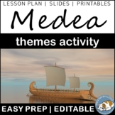 Medea Themes Textual Analysis Activity