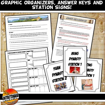 Medeival China Stations with Key Questions Graphic Organizer