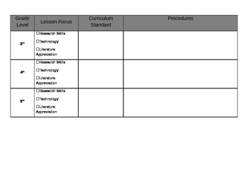 Media Center Lesson Plan Template {FREE}