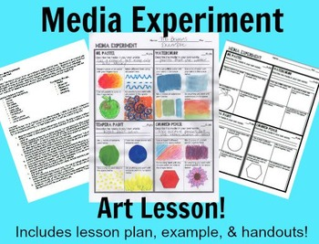 Media Experiment Art Lesson Medium handout and lesson plan