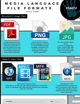 Media File Formats: Cheat Sheet For Students