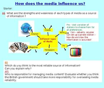Media Influence: Citizenship GCSE / English