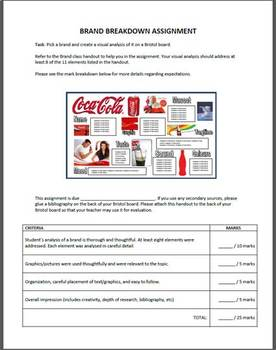 Media Literacy: Brand - Product Analysis and Assignment