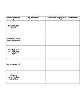 Media Literacy Day 3 - We Interpret Media Differently