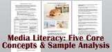 Media Literacy: Five Core Concepts with Example Ad Analysis