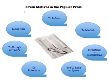 Media Literacy:  Motives and Credible Sources in Current Events Coverage