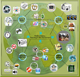 Media Literacy Overview
