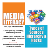 Media Literacy: Primary, Secondary, and Tertiary Sources reference chart