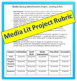 Media Literacy Project Rubric