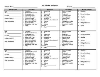 Media Literacy Rubric (Ontario Curriculum)