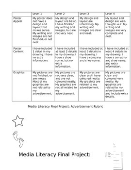 Media Literacy Unit Summative Assessment