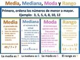 Media, Mediana, Moda, Rango (Mean, Median, Mode, Range) - Spanish