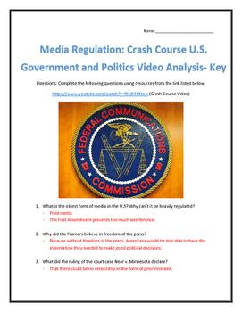 Media Regulation: Crash Course U.S. Government and Politics Video Analysis