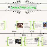 Media Studies on Music Recording: Lesson Plan & Prezi