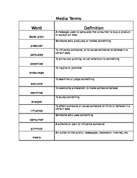 Media Terms and Quiz