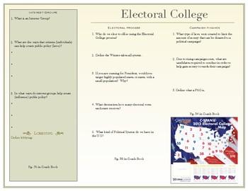 Media's Involvement in Politics & Electoral College Process