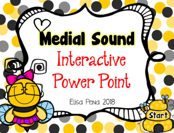 Medial Sound Interactive Power Point