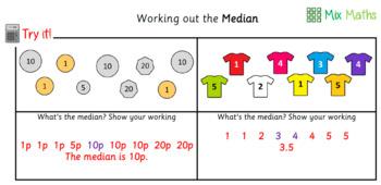 Median Averages FULL Math lesson, worksheet & answers