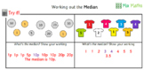 Median Averages FULL Math lesson, worksheet & answers