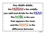 Median, Mean, Mode, Range Rhyme Poster