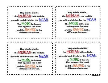 Median, Mean, Mode, Range Rhyme Poster