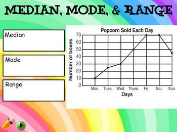 Median, Mode, and Range Flipchart with Activities