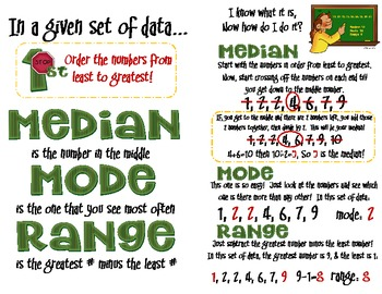 Median, Mode, and Range Poster