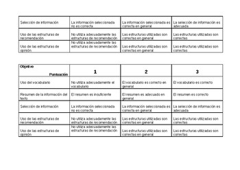 Mediation activity about travelling (Spanish - English)