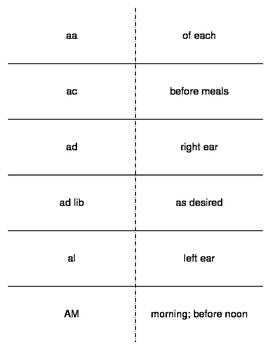 Medical Abbreviations Flash Cards