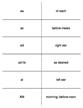 Medical Abbreviations Flash Cards