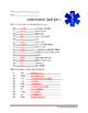 Medical Abbreviations Quiz (Set 1)