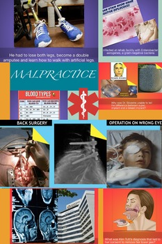 Medical Malpractice Law - Top 25 Cases in America - FREE POSTER