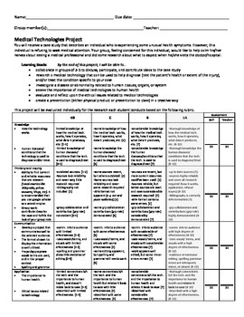 Medical Technologies - 12 Case Studies