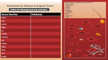 Medical Terminology - Medical and Surgical Terms (Advanced): Part 2 - Pre-med