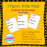 Medical Terminology Oncology