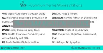 Medical Terminology for the SLP
