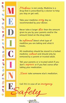 Medicine Safety Poster