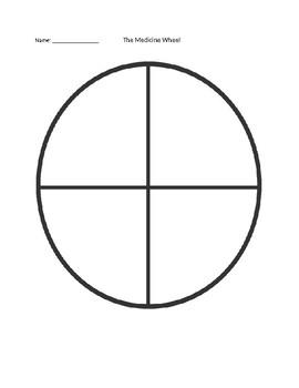 Medicine Wheel Goal Setting Activity (Indigenous Education)