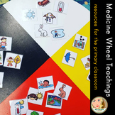 Medicine Wheel Teachings (Cycles in Nature) for the Primary Classroom