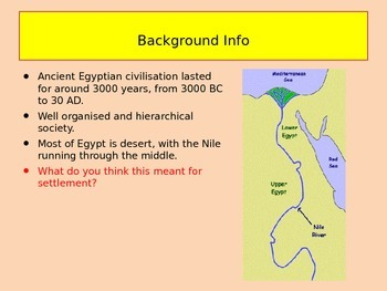 Medicine through Time Ancient Egypt