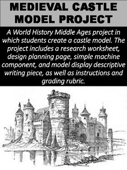 Medieval Castle Model Project
