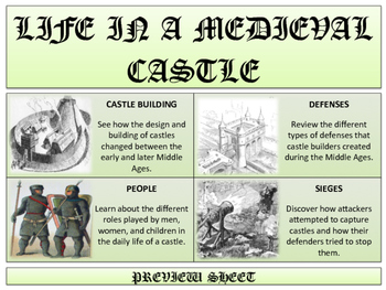 Medieval Castles - Mini Unit
