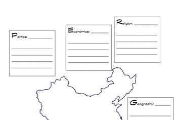 Medieval China Graphic Organizer