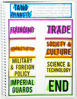 Medieval China Interactive Notebook & Graphic Organizers