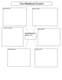Medieval Church Graphic Organizer