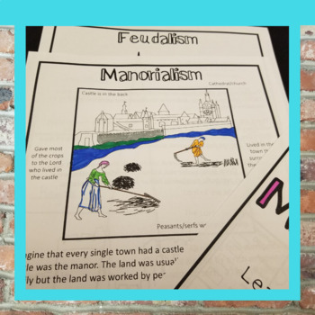 Medieval Coloring Pages with Short Reads