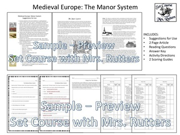 Medieval Europe: Learning about the Manor System (slideshow, article, activity)