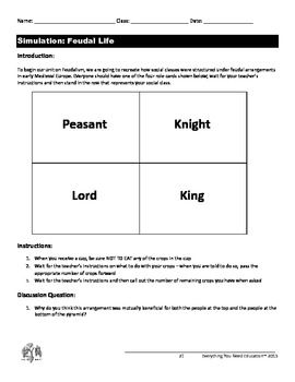 Medieval Europe Lesson: Feudal Life