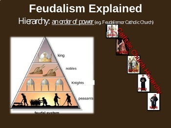 Medieval Europe (PART 2: FEUDALISM EXPLAINED) engaging 88-slide Middle Ages PPT
